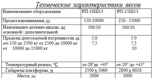6-ти метровые весы подходят
